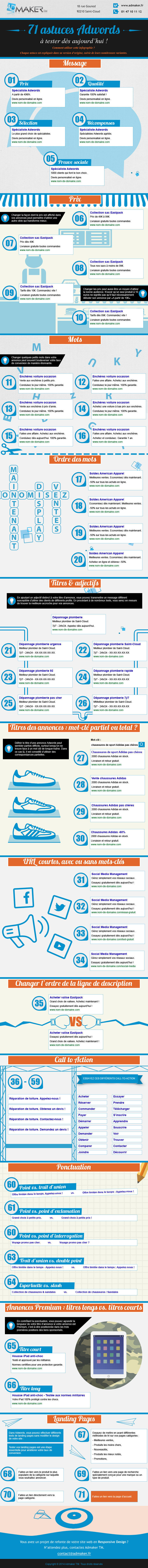 infographie-71-points-adwords