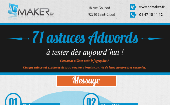 Infographie tests Google Adwords