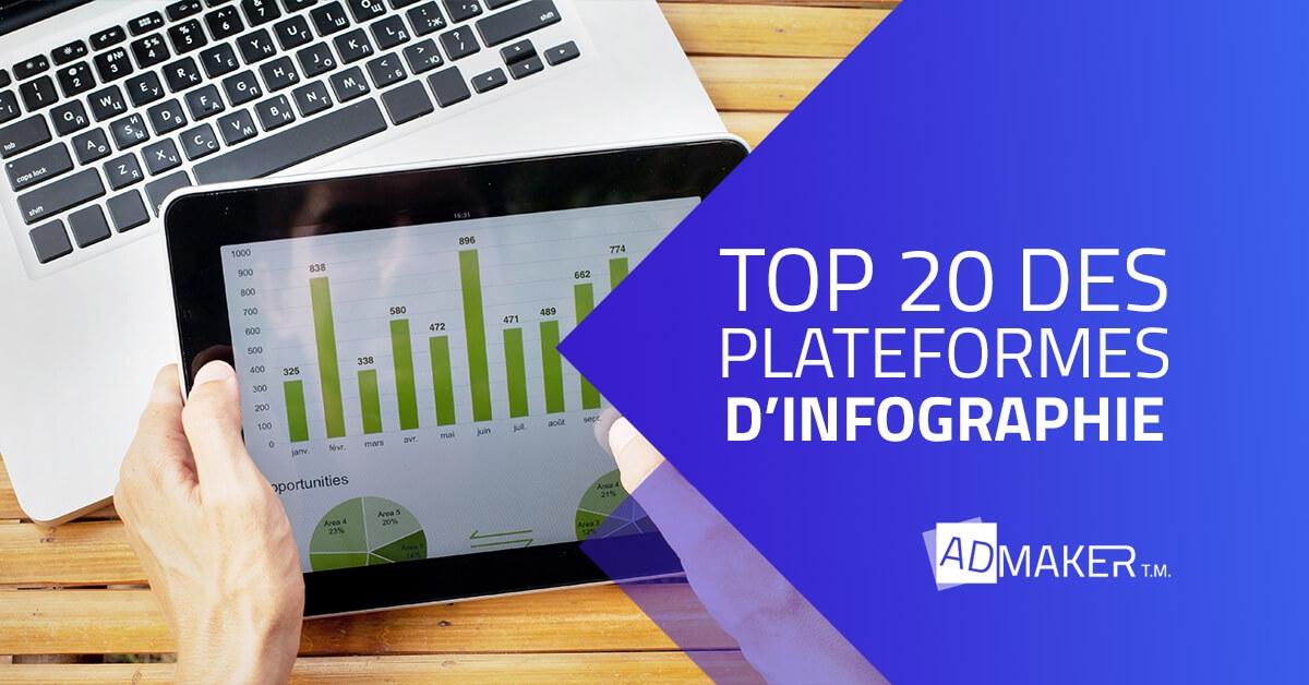admaker agence digitale image à la une top 20 des plateformes de partage d'infographie
