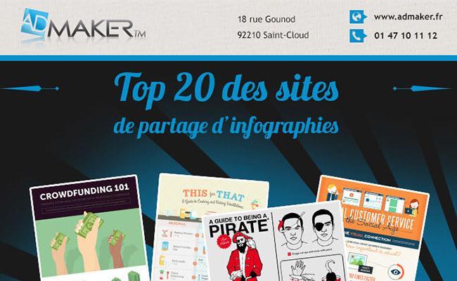 Classement des meilleurs sites d'infographies