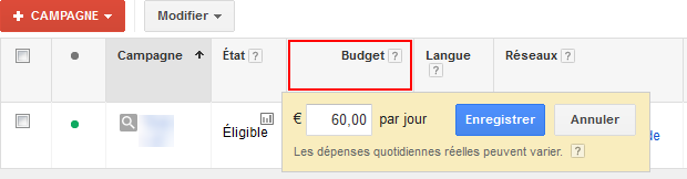 exemple-budget-campagne-adwords