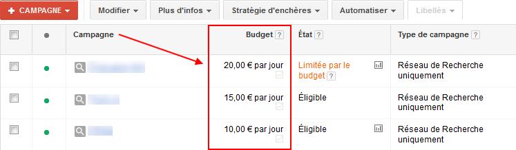 exemple d'un budget limité sur Google adwords