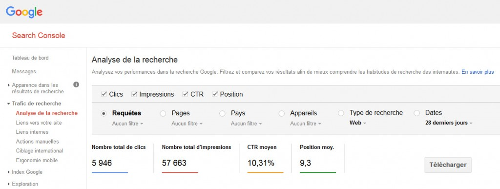 search-console-google-ctr-clics-impressions-positionnement