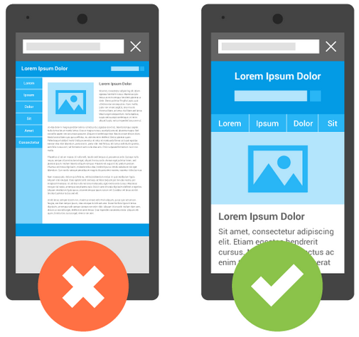comparaison de l'affichage d'un site mobile friendly et d'un site non mobile friendly sur smartphone