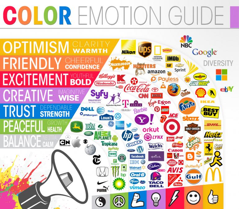 guide des couleurs et des émotions