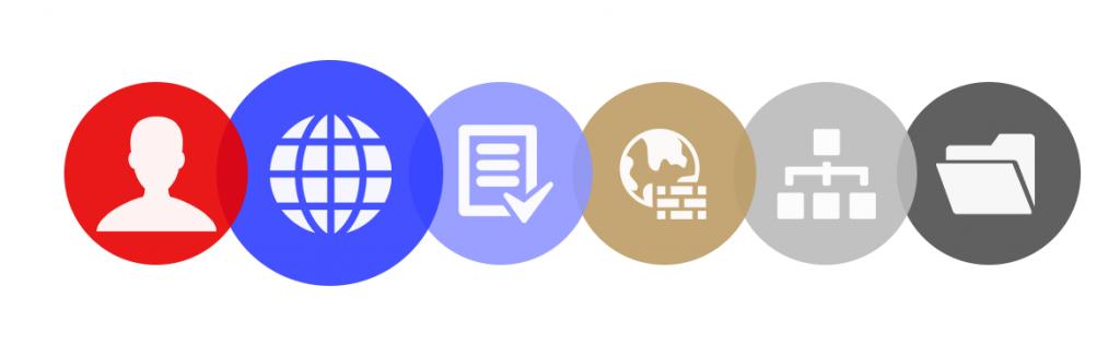 Les catégories de données personnelle gérées par l'entreprise
