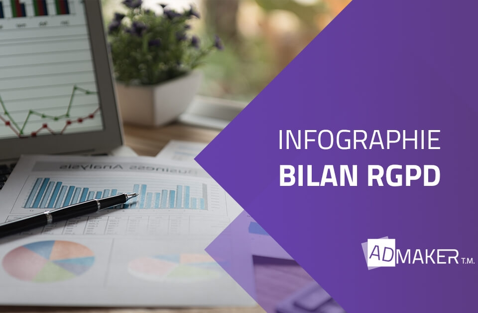 admaker agence digitale image à la une infographie chiffrée bilan RGPD