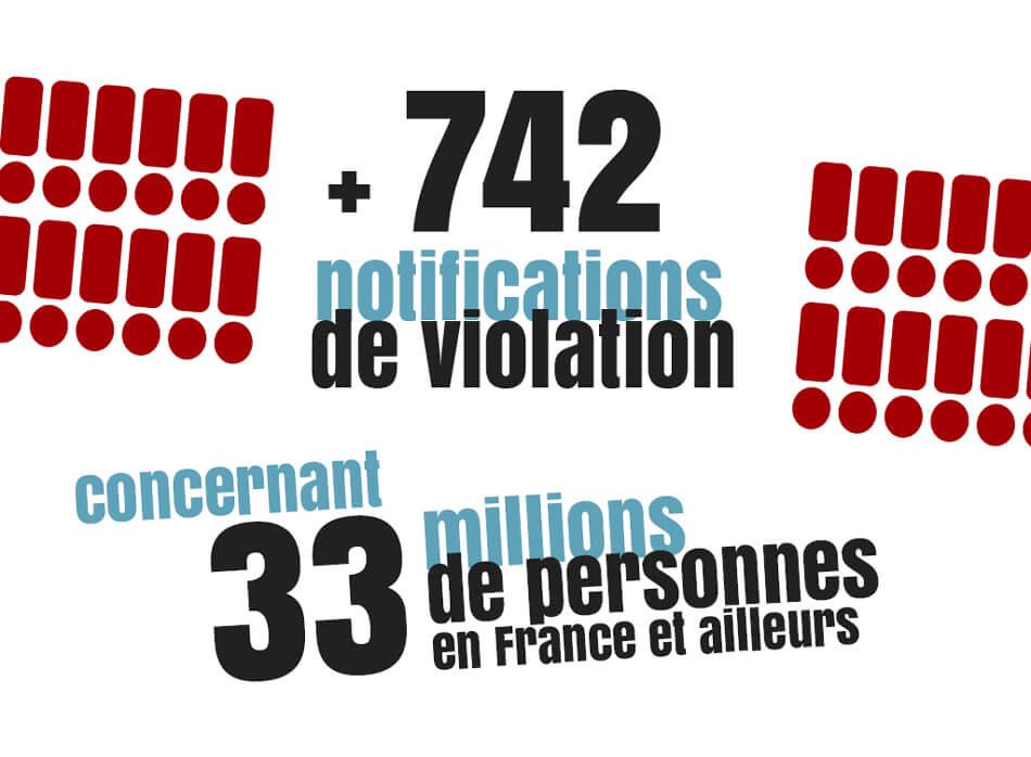 agence digitale admaker 742 notifications pour violations de données concernant plus de 33,7 millions de personnes